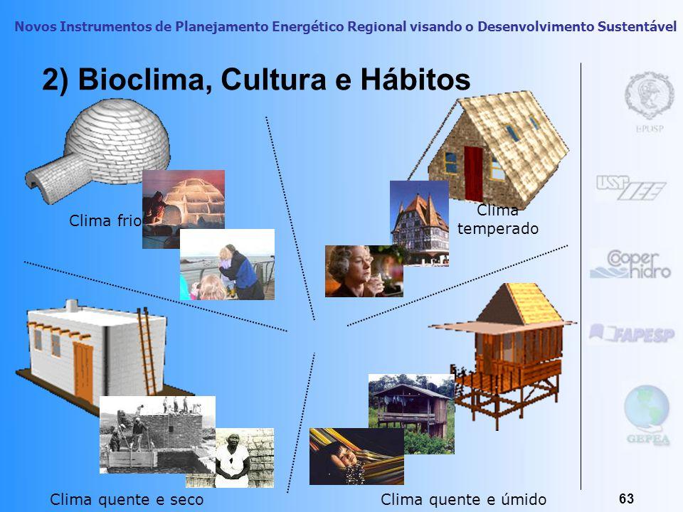 2) Bioclima, Cultura e Hábitos