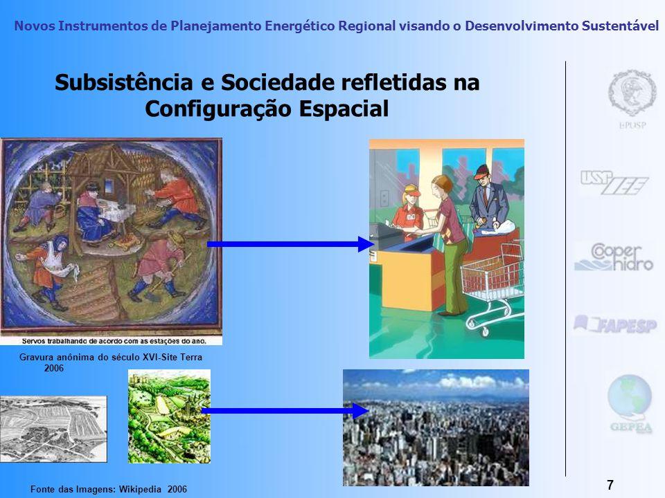 Subsistência e Sociedade refletidas na Configuração Espacial