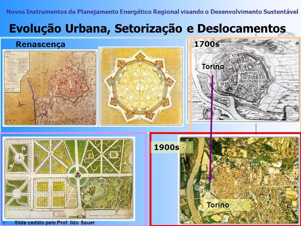 Evolução Urbana, Setorização e Deslocamentos
