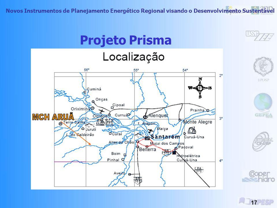 Projeto Prisma