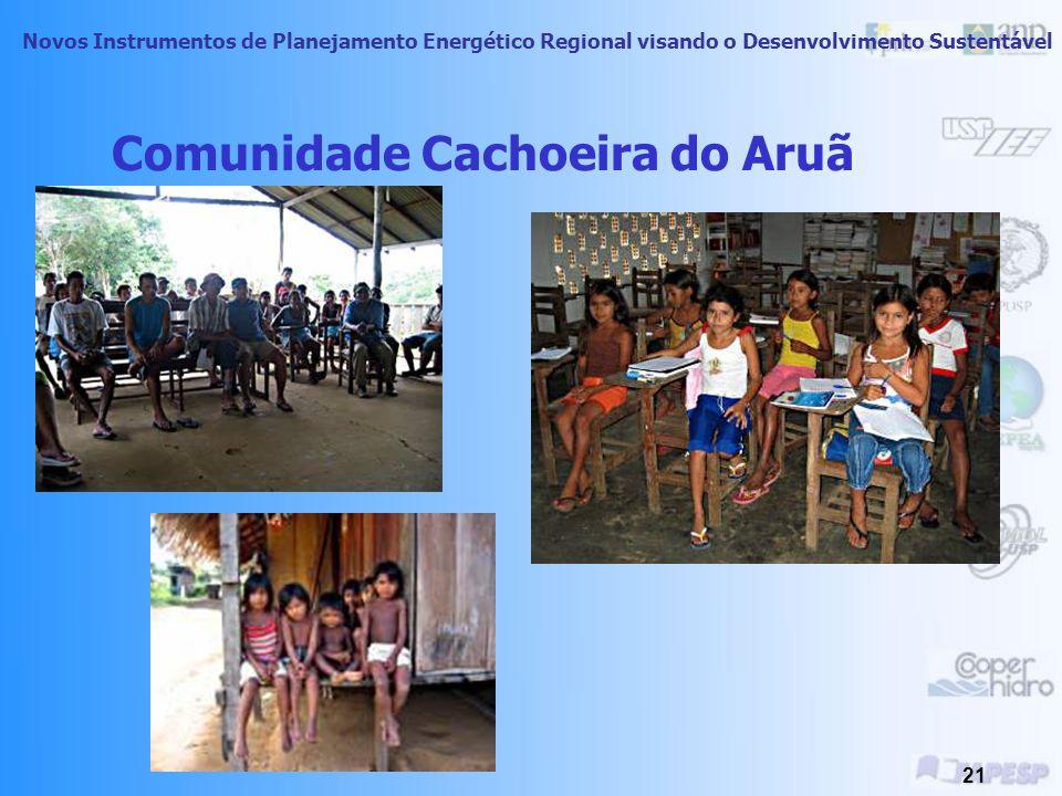 Comunidade Cachoeira do Aruã