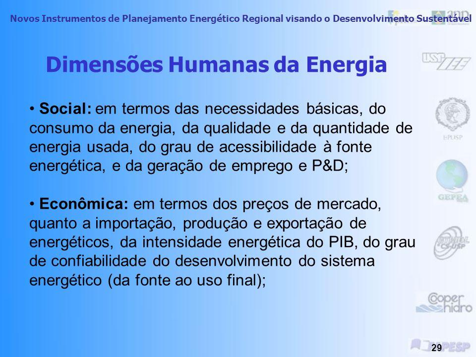 Dimensões Humanas da Energia