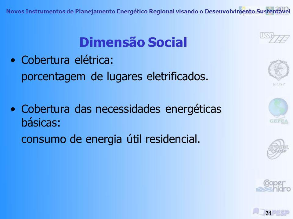 Dimensão Social Cobertura elétrica: