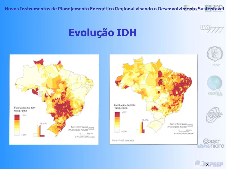 Evolução IDH