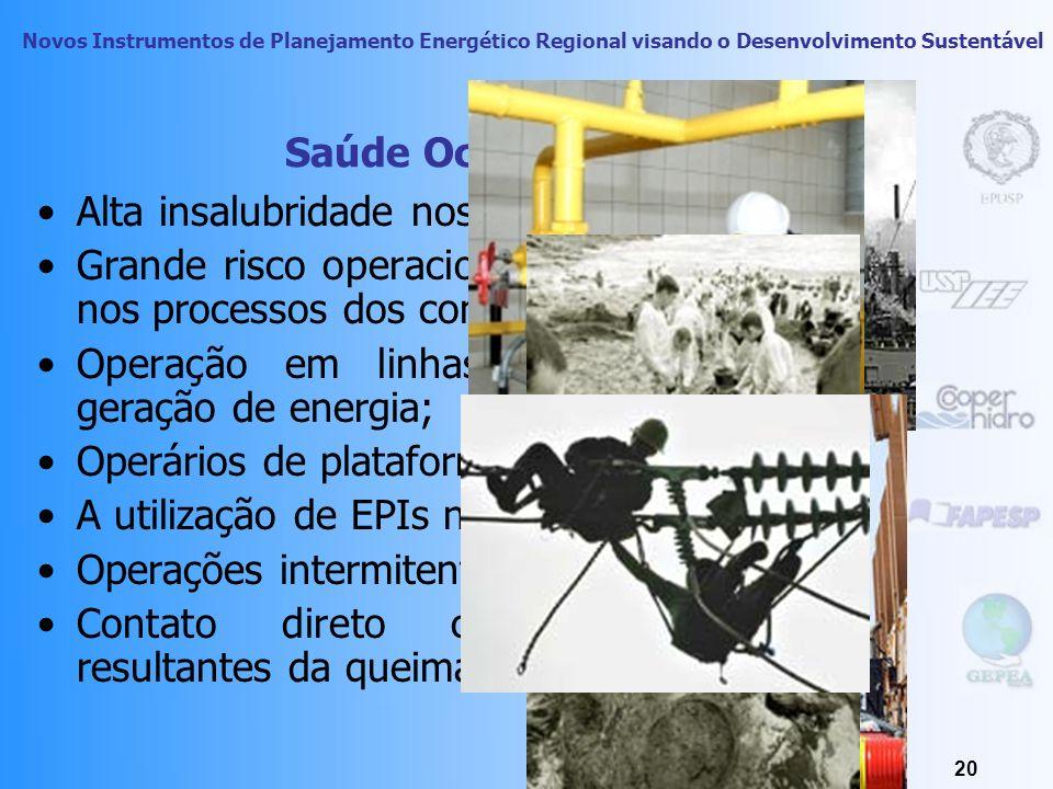 Saúde Ocupacional Alta insalubridade nos processos ; Grande risco operacional aos trabalhadores nos processos dos combustíveis;