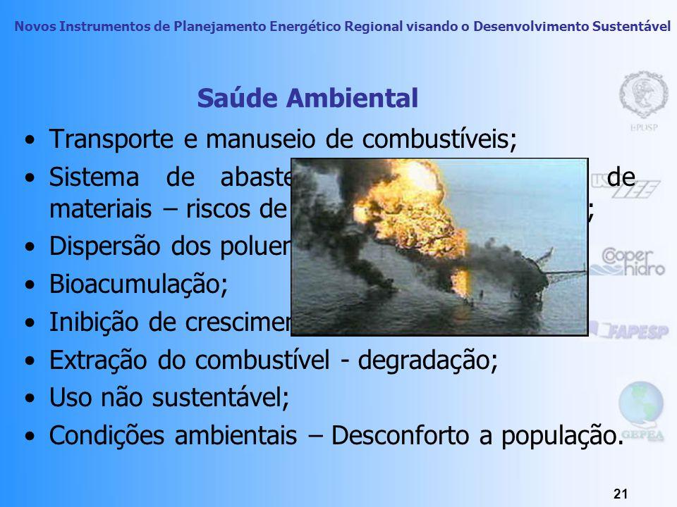 Saúde Ambiental Transporte e manuseio de combustíveis; Sistema de abastecimento e estocagem de materiais – riscos de contaminação e explosão;