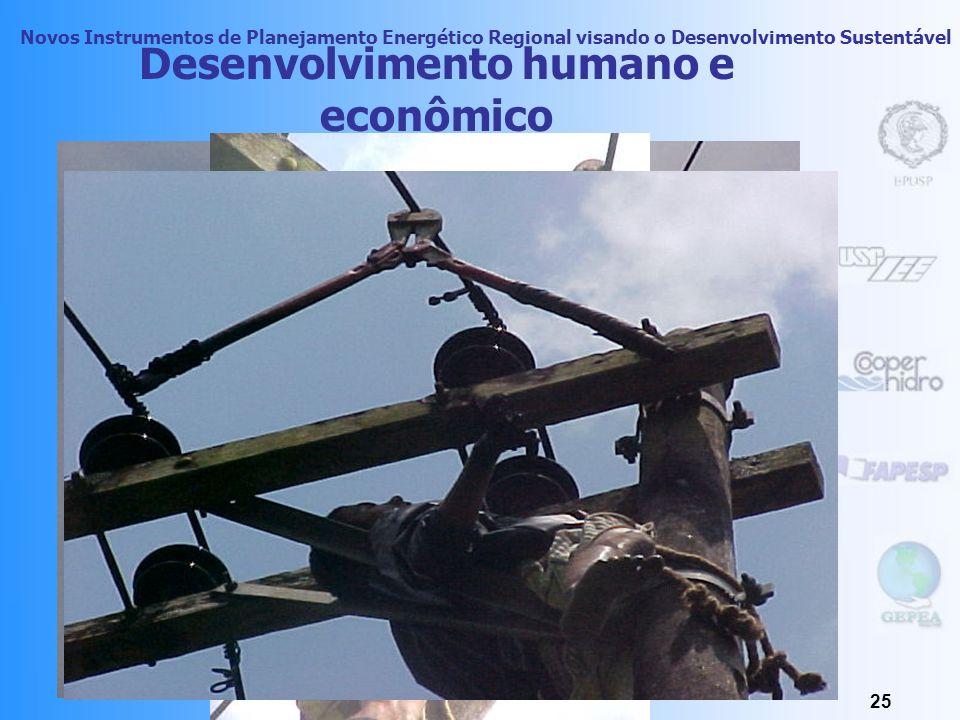 Desenvolvimento humano e econômico