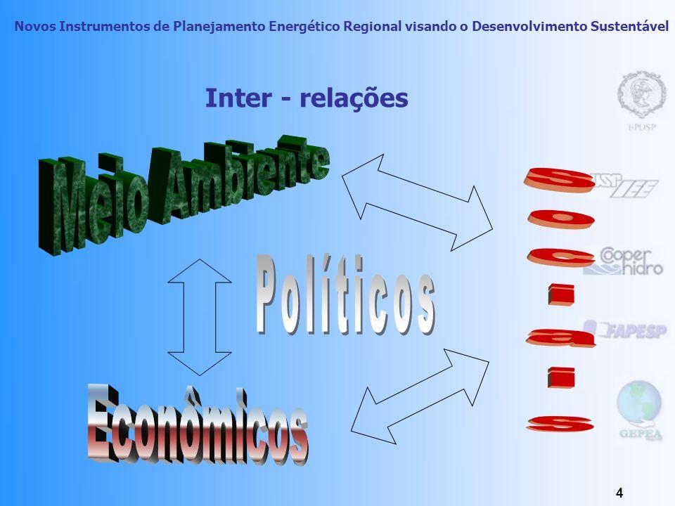 Inter - relações Meio Ambiente Políticos Sociais Econômicos