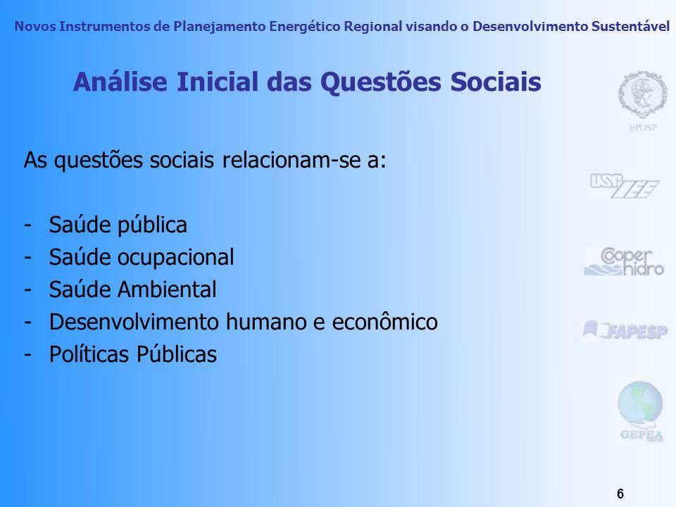 Análise Inicial das Questões Sociais