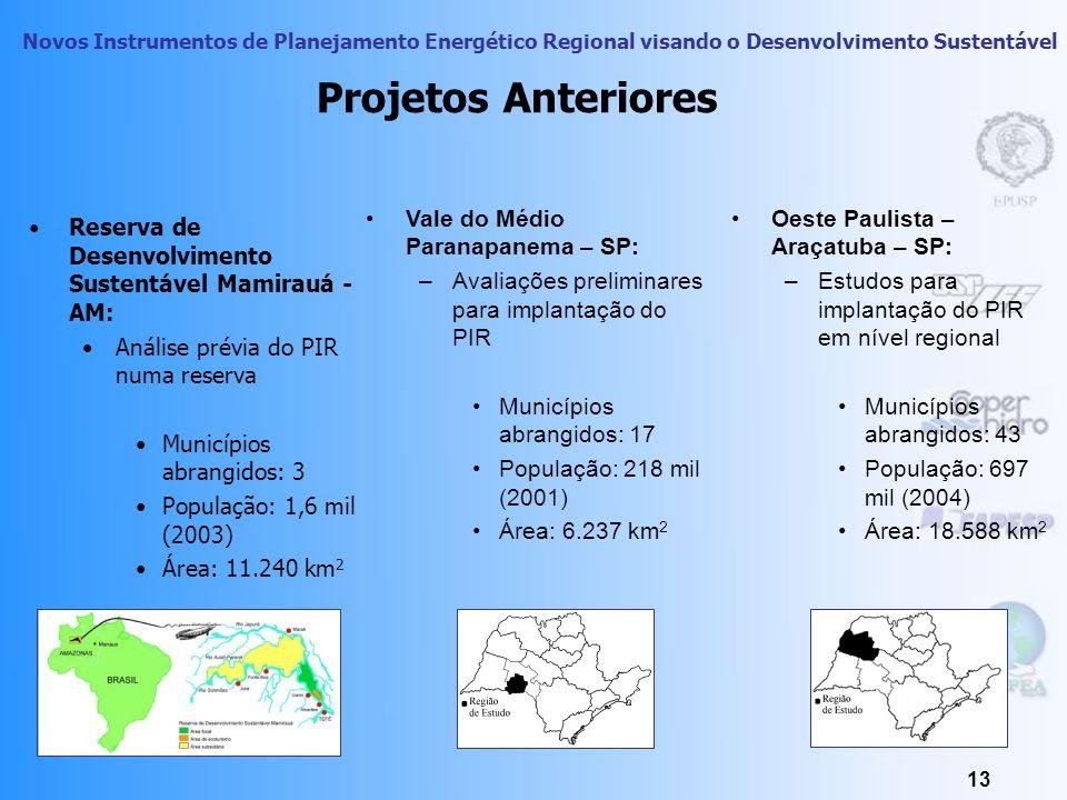 Projetos Anteriores Vale do Médio Paranapanema – SP: