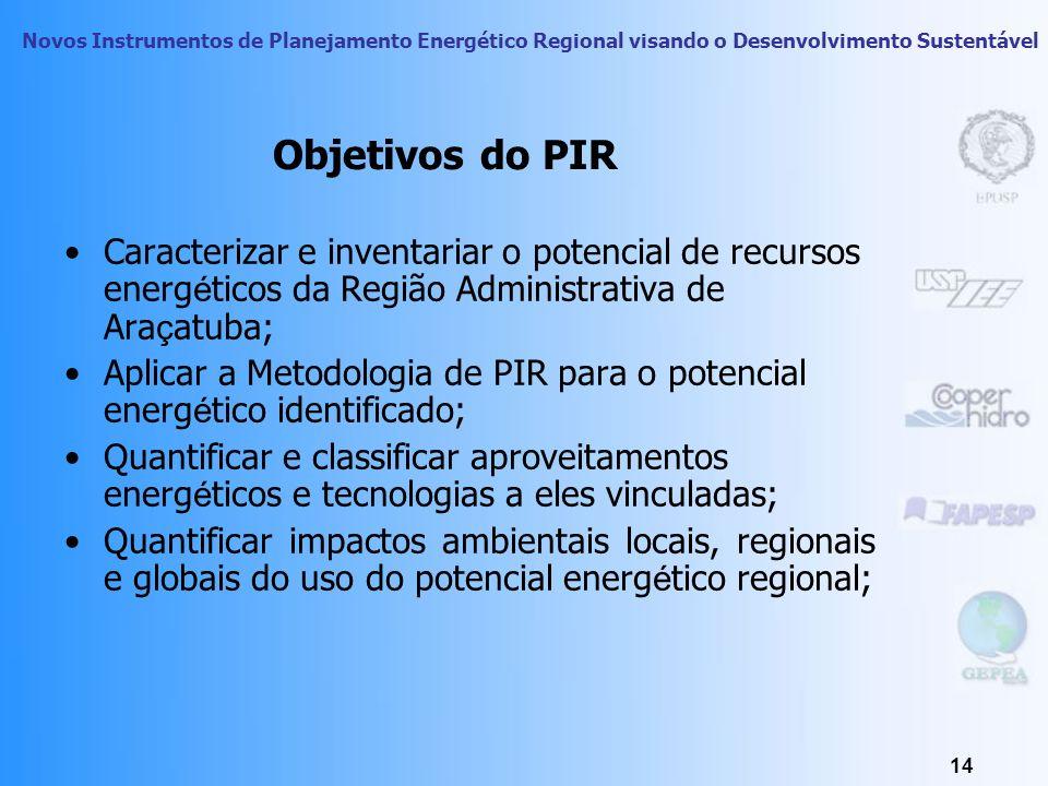 Objetivos do PIR Caracterizar e inventariar o potencial de recursos energéticos da Região Administrativa de Araçatuba;
