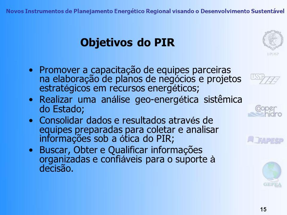 Objetivos do PIR Promover a capacitação de equipes parceiras na elaboração de planos de negócios e projetos estratégicos em recursos energéticos;