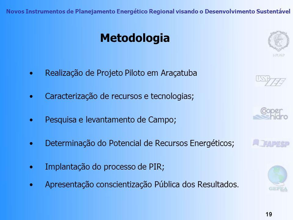 Metodologia Realização de Projeto Piloto em Araçatuba