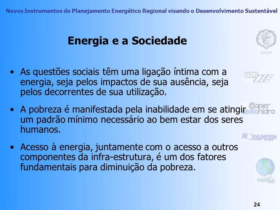 Energia e a Sociedade