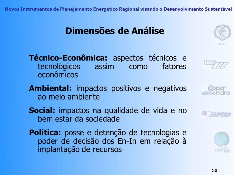 Dimensões de Análise Técnico-Econômica: aspectos técnicos e tecnológicos assim como fatores econômicos.