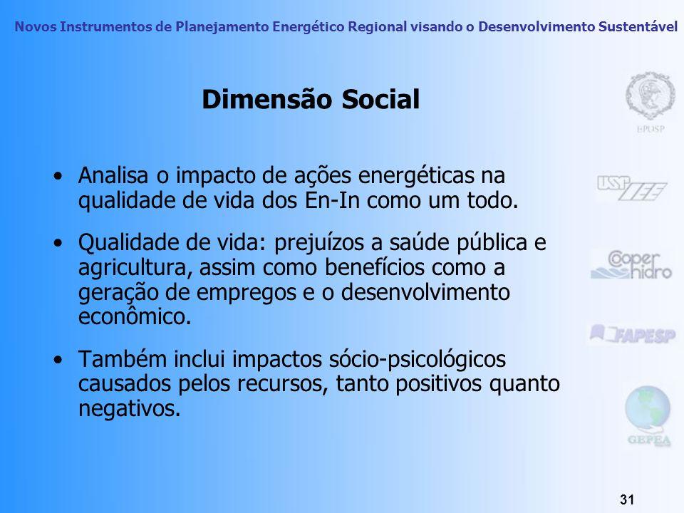 Dimensão Social Analisa o impacto de ações energéticas na qualidade de vida dos En-In como um todo.
