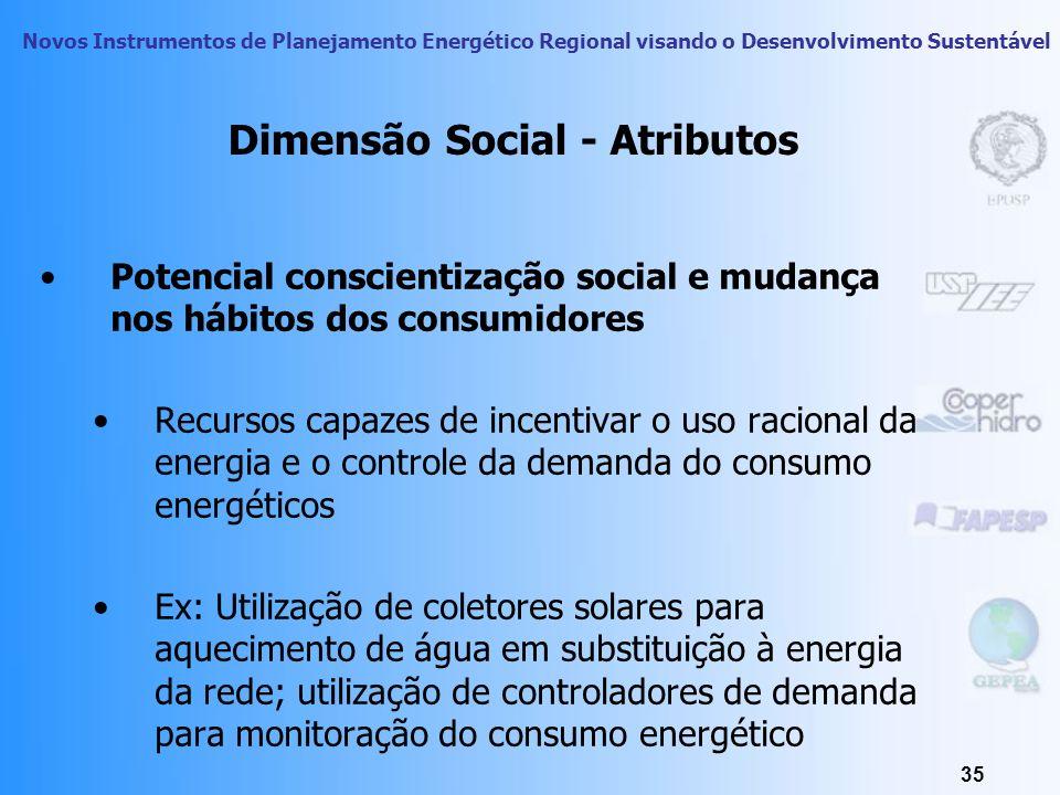 Dimensão Social - Atributos