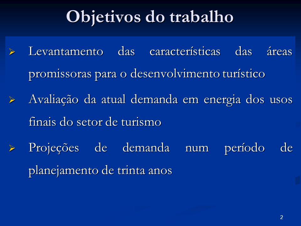 Qualificação Objetivos do trabalho. 25/03/2017. Levantamento das características das áreas promissoras para o desenvolvimento turístico.