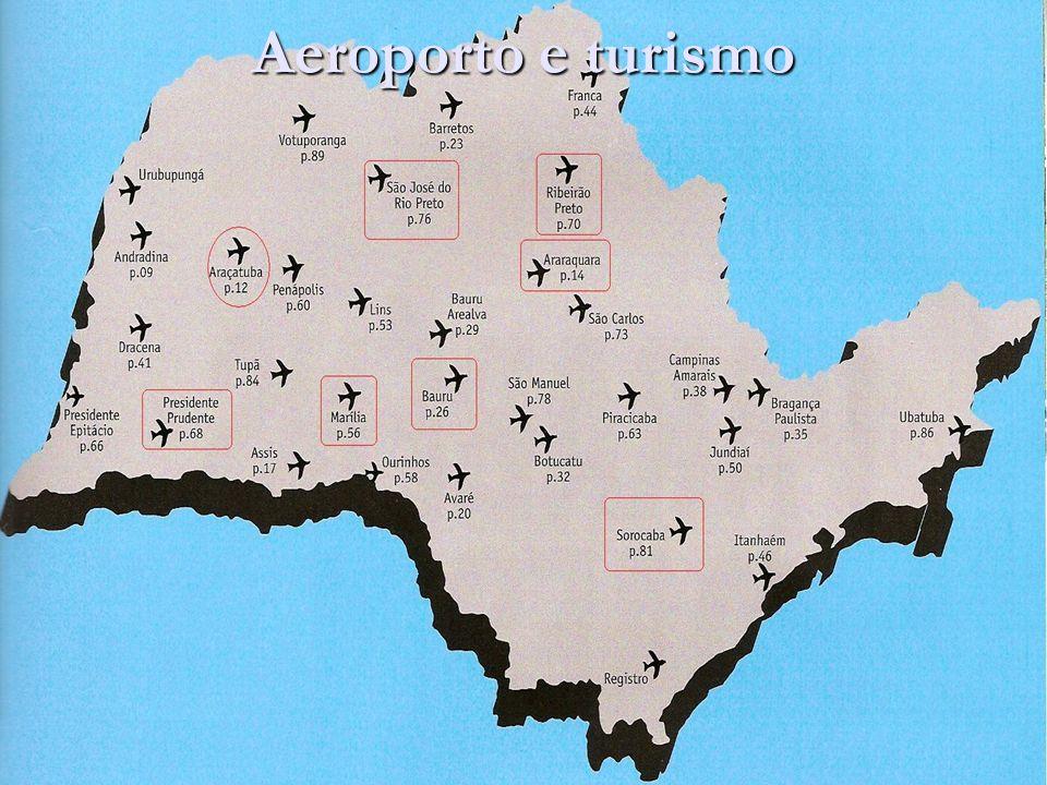 Aeroporto e turismo Qualificação 25/03/2017