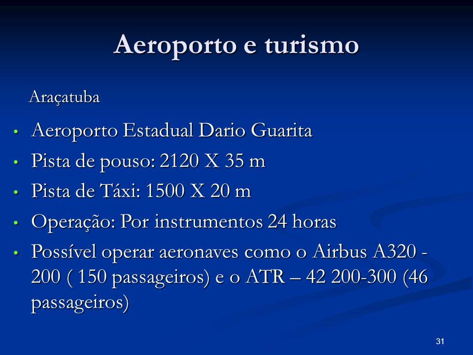 Aeroporto e turismo Aeroporto Estadual Dario Guarita