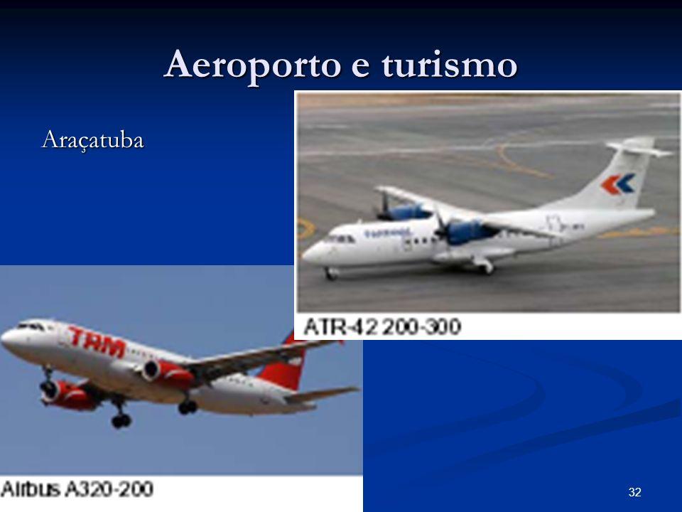 Qualificação 25/03/2017 Aeroporto e turismo Araçatuba