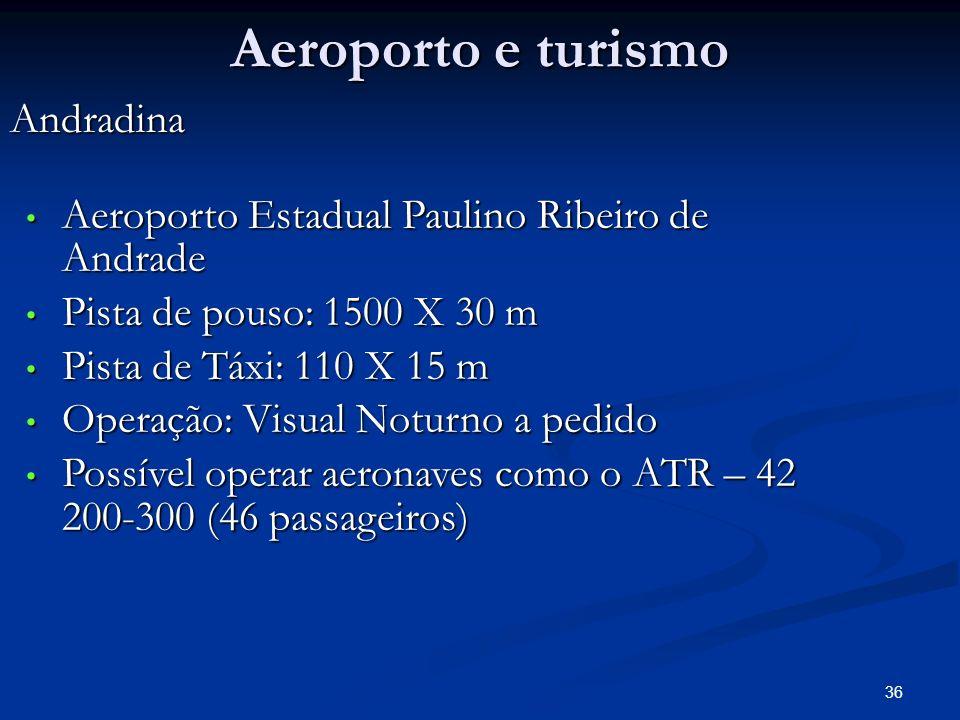 Aeroporto e turismo Andradina