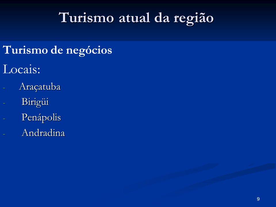 Turismo atual da região