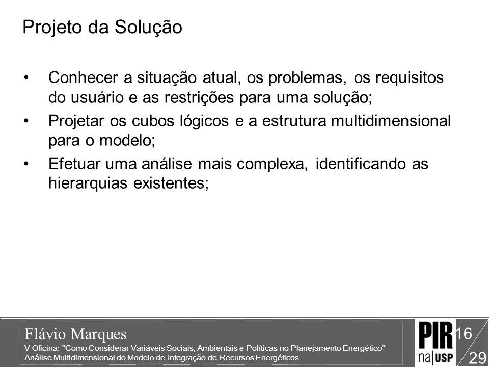 Projeto da Solução Conhecer a situação atual, os problemas, os requisitos do usuário e as restrições para uma solução;