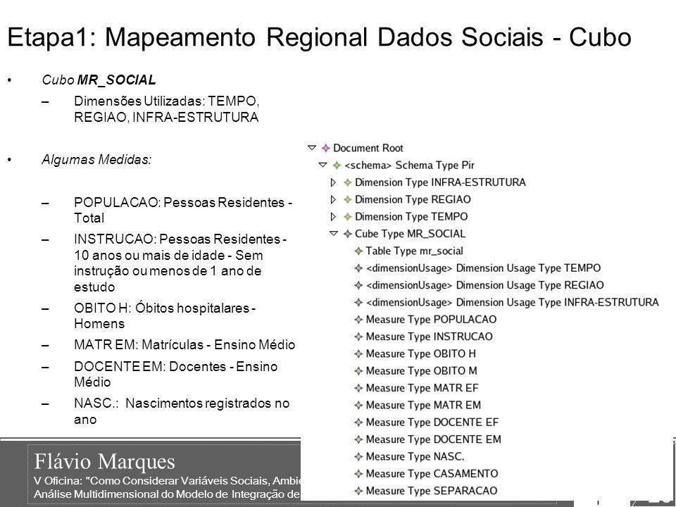 Etapa1: Mapeamento Regional Dados Sociais - Cubo