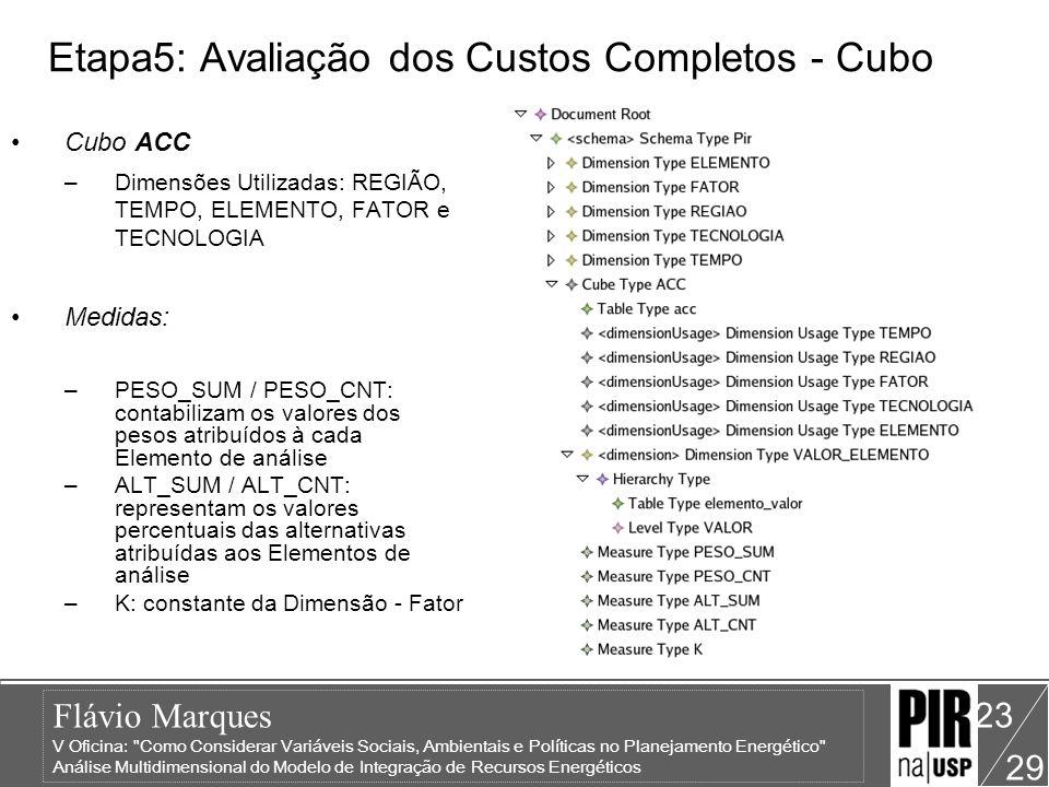 Etapa5: Avaliação dos Custos Completos - Cubo