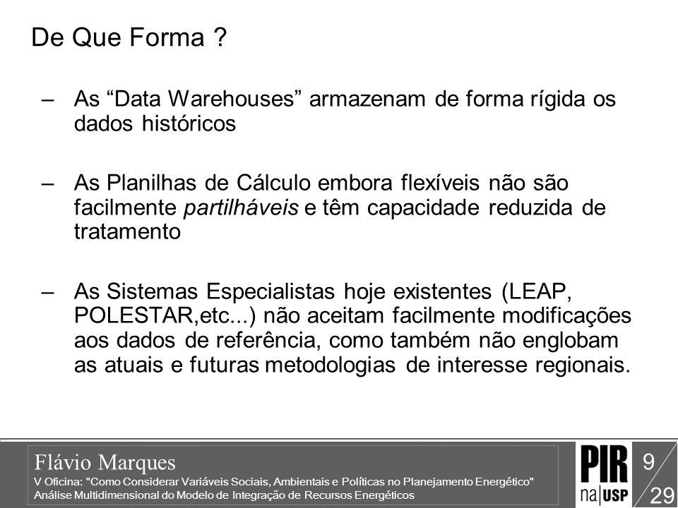 De Que Forma As Data Warehouses armazenam de forma rígida os dados históricos.