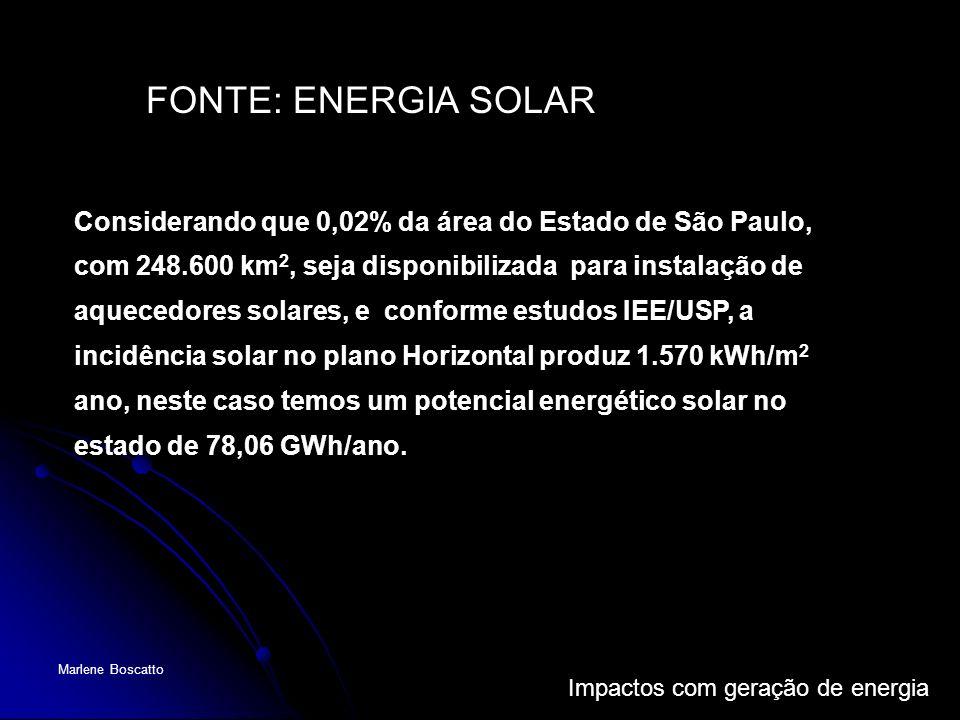 FONTE: ENERGIA SOLAR