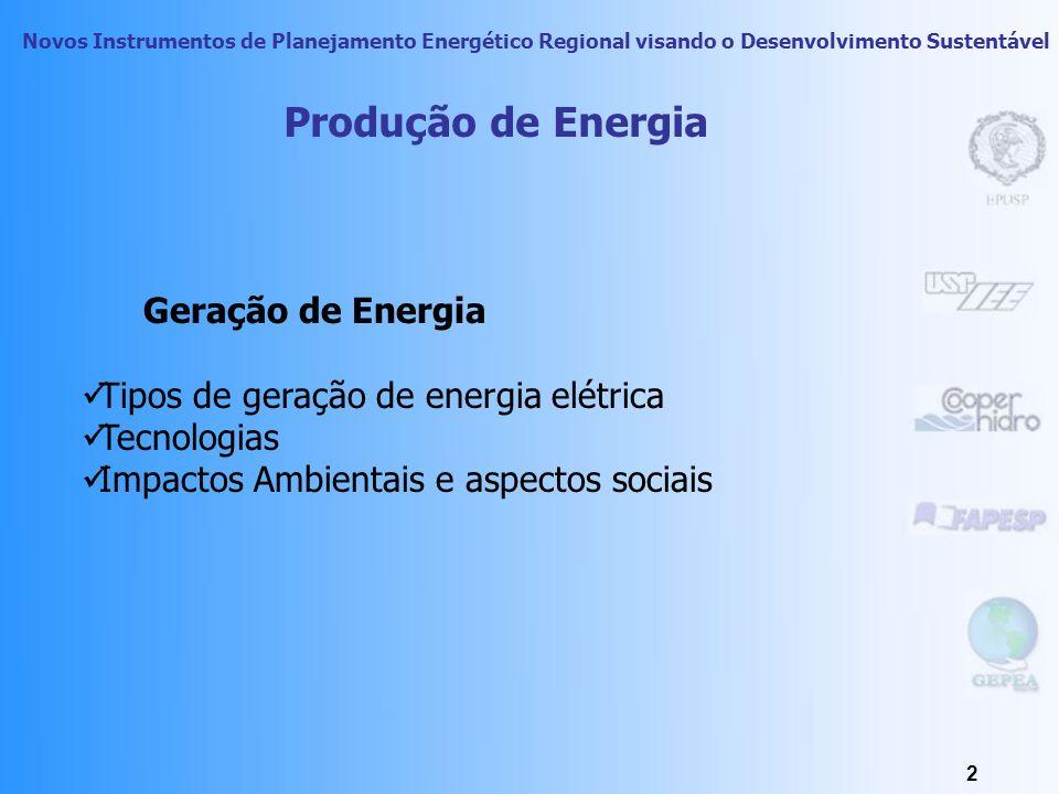 Produção de Energia Geração de Energia