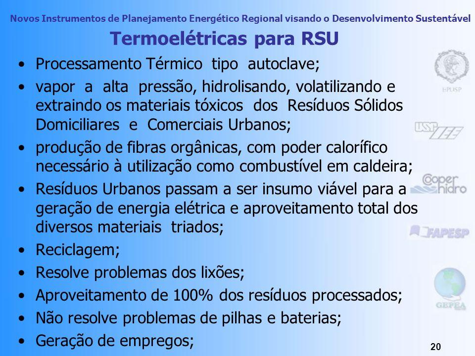 Termoelétricas para RSU