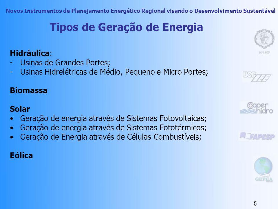 Tipos de Geração de Energia