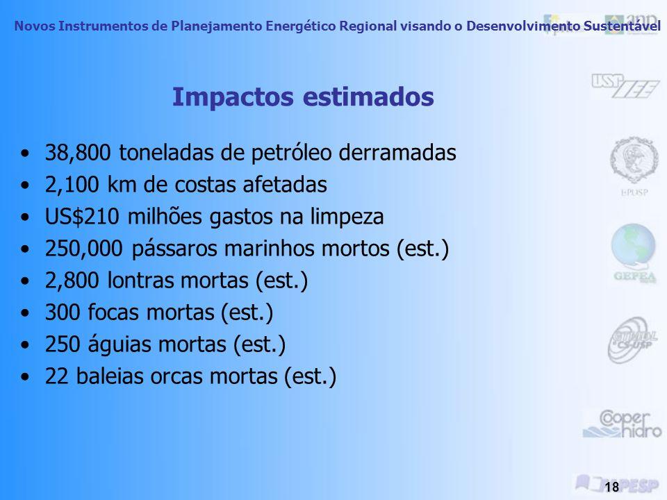 Impactos estimados 38,800 toneladas de petróleo derramadas