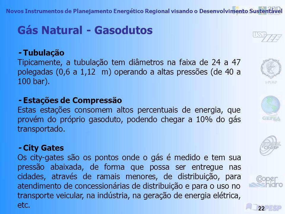 Gás Natural - Gasodutos