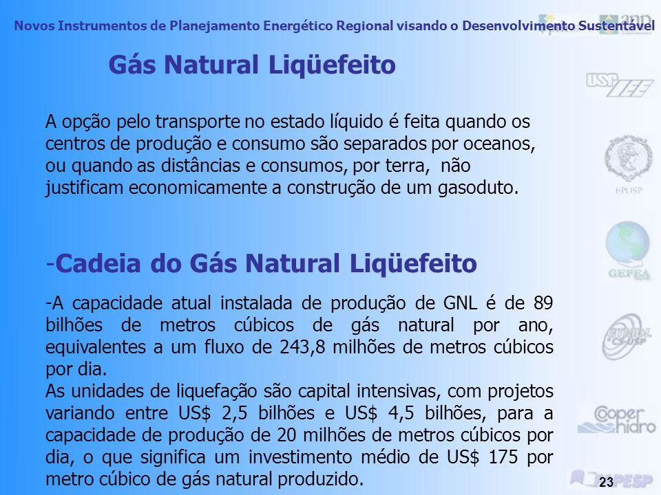 Gás Natural Liqüefeito