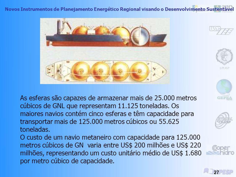 As esferas são capazes de armazenar mais de 25