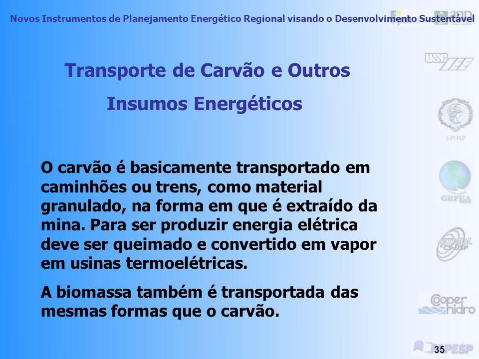 Insumos Energéticos Transporte de Carvão e Outros