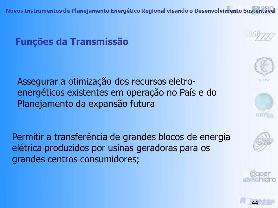 Funções da Transmissão