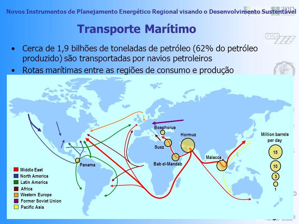 Transporte Marítimo Cerca de 1,9 bilhões de toneladas de petróleo (62% do petróleo produzido) são transportadas por navios petroleiros.