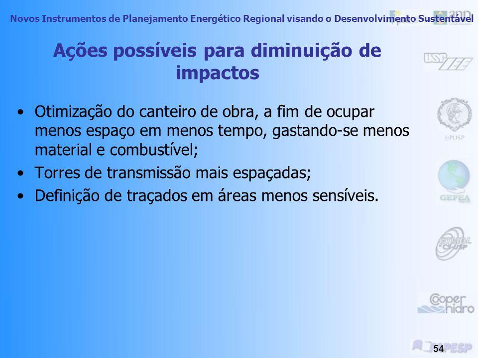 Ações possíveis para diminuição de impactos