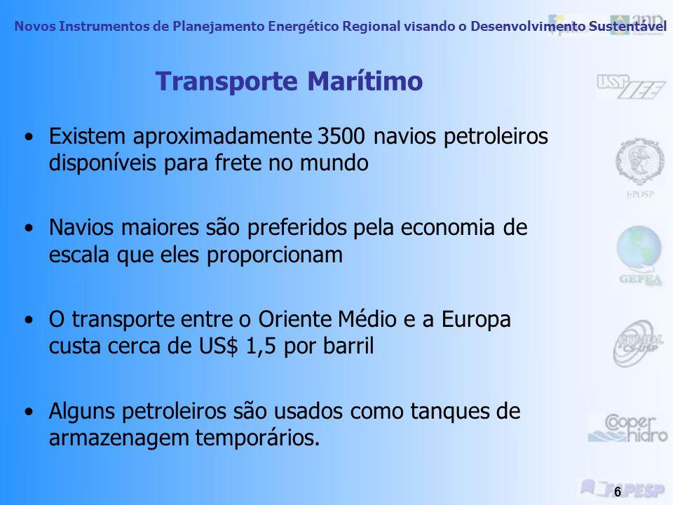 Transporte Marítimo Existem aproximadamente 3500 navios petroleiros disponíveis para frete no mundo.