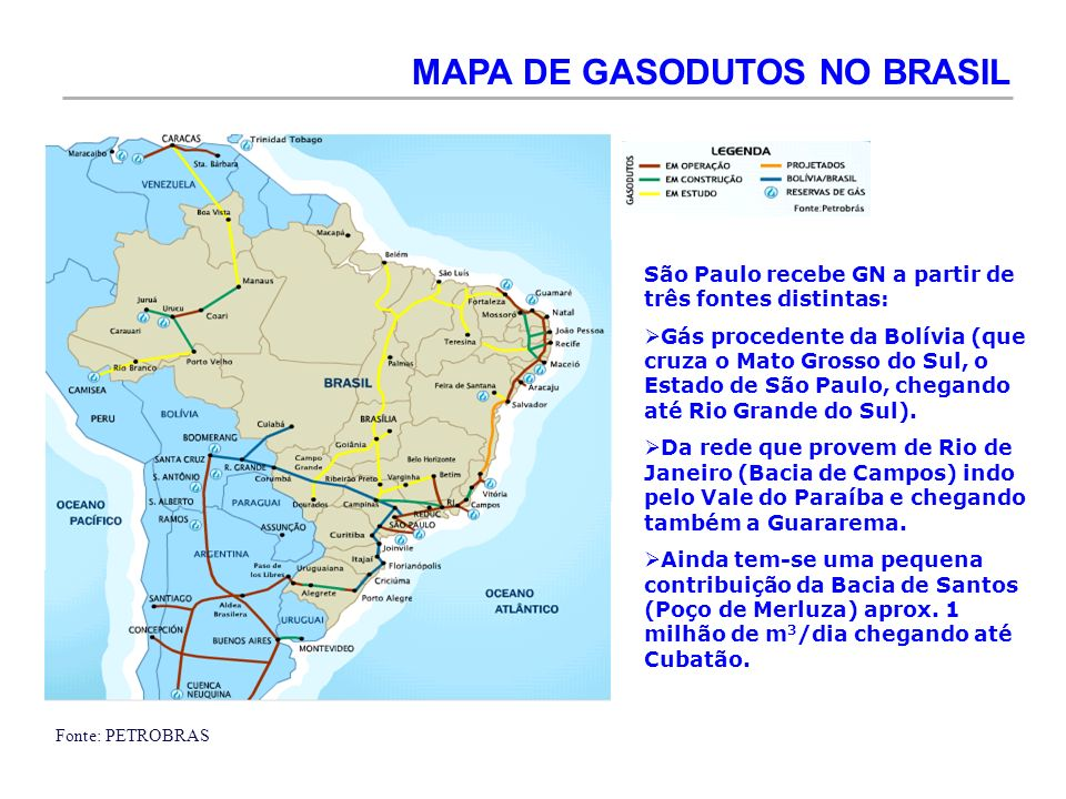 MAPA DE GASODUTOS NO BRASIL