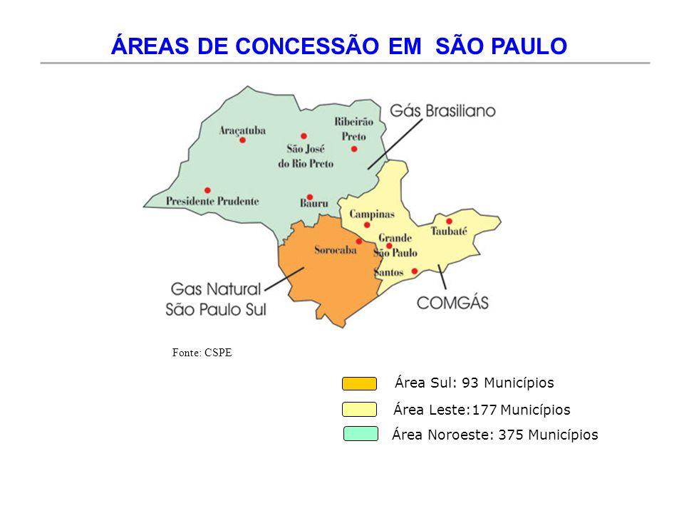 ÁREAS DE CONCESSÃO EM SÃO PAULO