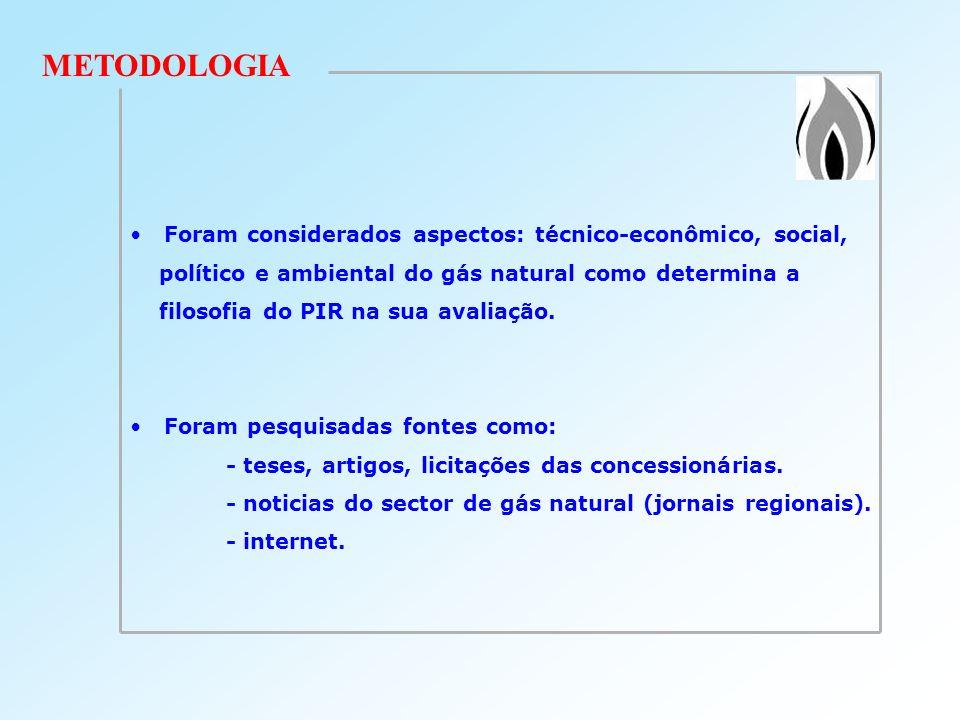 METODOLOGIA Foram considerados aspectos: técnico-econômico, social,