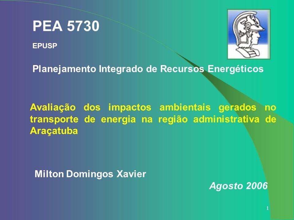 PEA 5730 EPUSP Planejamento Integrado de Recursos Energéticos