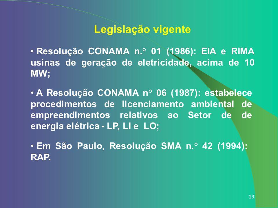 Legislação vigenteResolução CONAMA n.° 01 (1986): EIA e RIMA usinas de geração de eletricidade, acima de 10 MW;