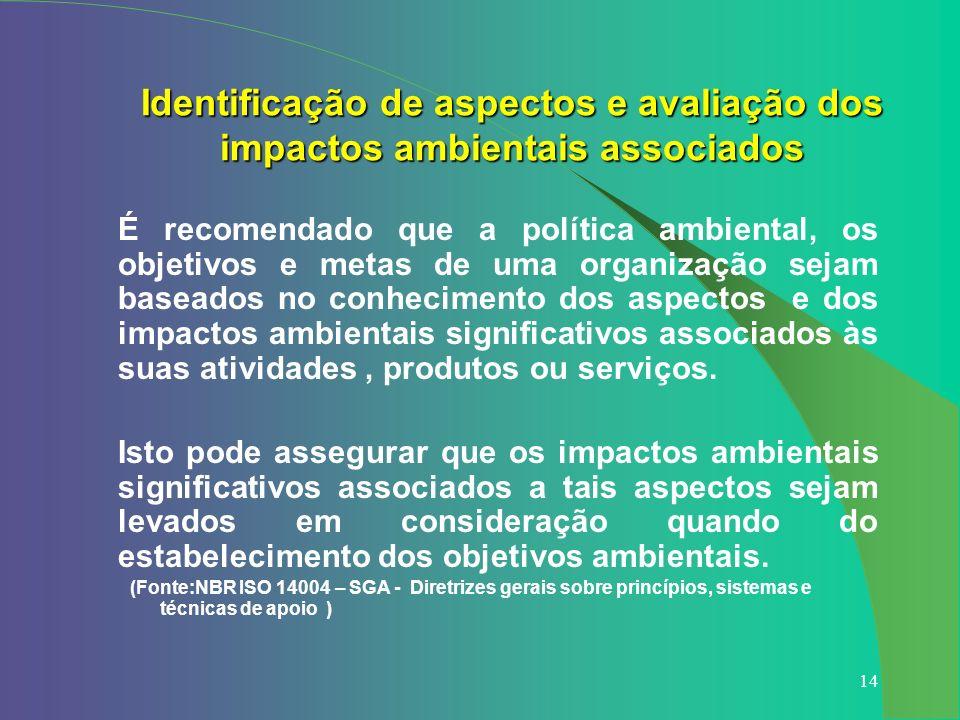 Identificação de aspectos e avaliação dos impactos ambientais associados